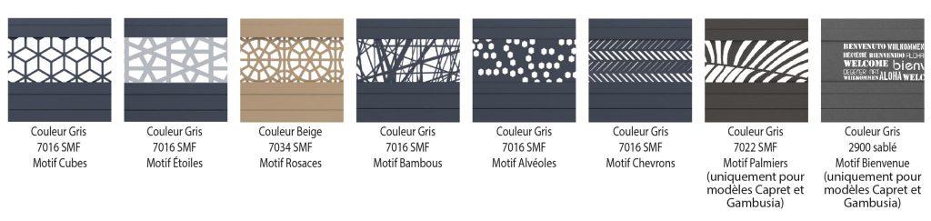 Les différents motifs de tôles perforées Aluminium Charuel