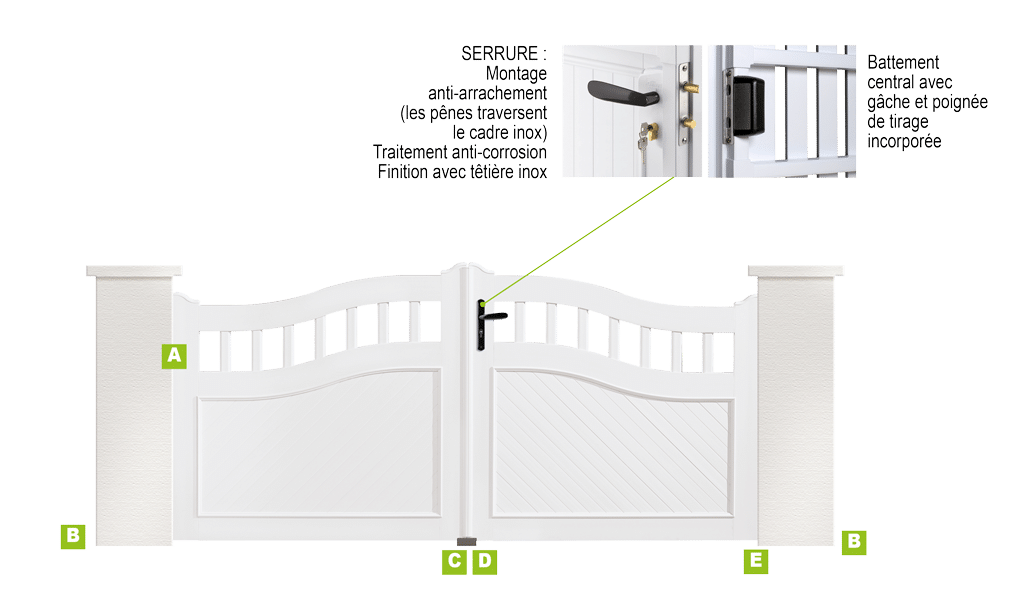 Les détails technique de votre portail PVC battant
